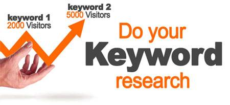 modern keyword research addion